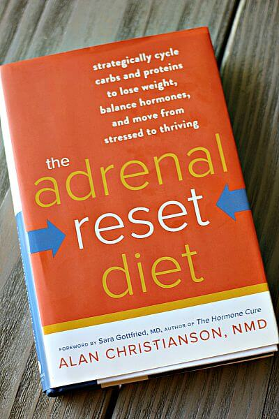 Adrenal Reset Diet for Adrenal Fatigue and Balancing Hormones